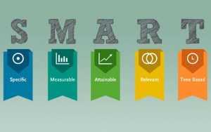 Planejando tempo - Defina as suas metas SMART